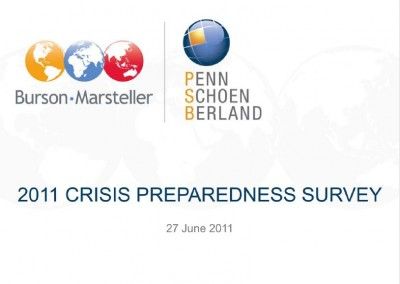 Crisis preparedness survey