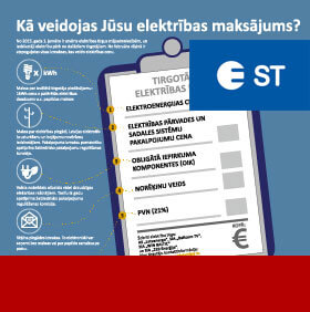 SADALES TĪKLS, OPENING OF ELECTRIC ENERGY MARKET, PUBLIC INFORMATION CAMPAIGN